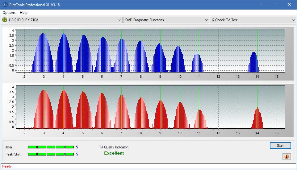 LG GT20N 2009r-ta-test-middle-zone-layer-1-_2.4x_px-716a.png
