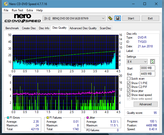 Nazwa:  DQ_8x_DW1620.png,  obejrzany:  50 razy,  rozmiar:  62.7 KB.