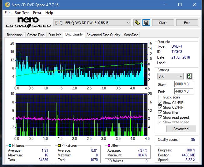 Nazwa:  DQ_8x_DW1640.png,  obejrzany:  48 razy,  rozmiar:  57.8 KB.