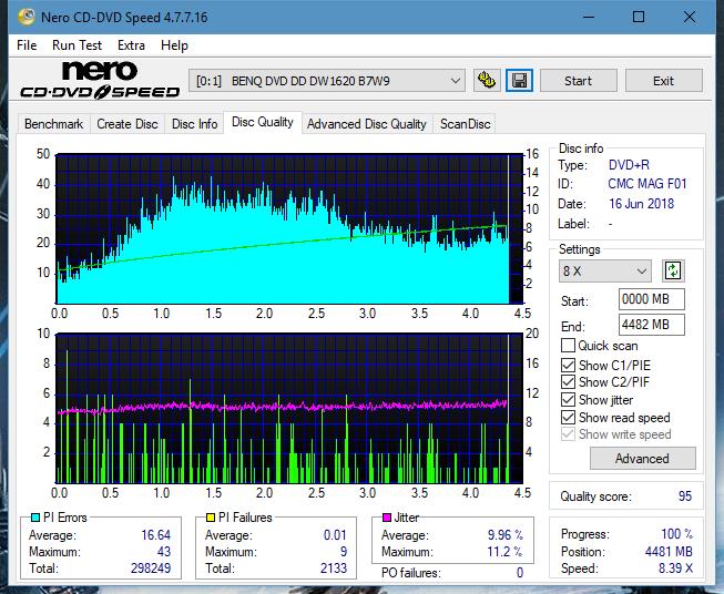 Nazwa:  DQ_2.4x_DW1620.png,  obejrzany:  22 razy,  rozmiar:  76.8 KB.