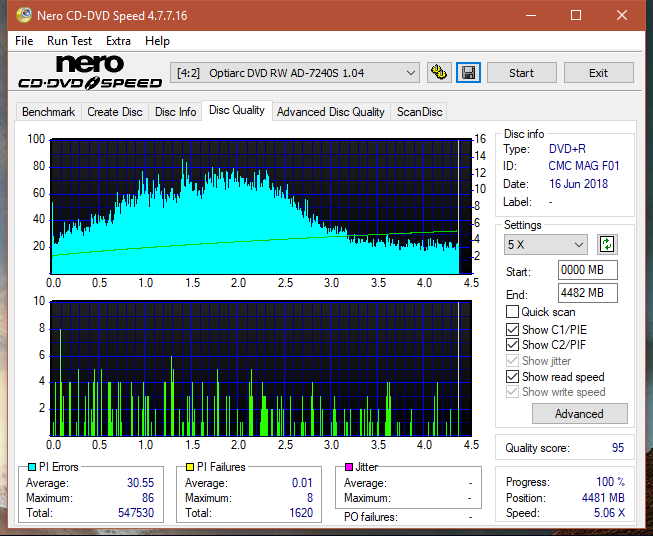 Nazwa:  DQ_2.4x_AD-7240S.png,  obejrzany:  22 razy,  rozmiar:  67.4 KB.