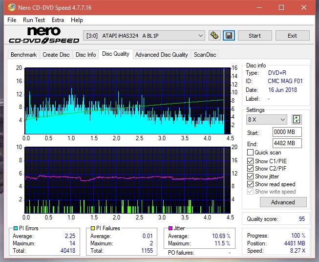 Nazwa:  DQ_2.4x_iHAS324-A.png,  obejrzany:  21 razy,  rozmiar:  59.0 KB.