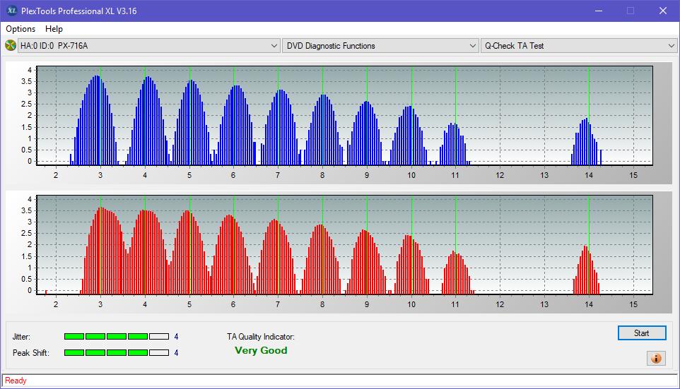Nazwa:  TA Test (Inner Zone Layer 0)_2.4x_PX-716A.png,  obejrzany:  21 razy,  rozmiar:  49.1 KB.