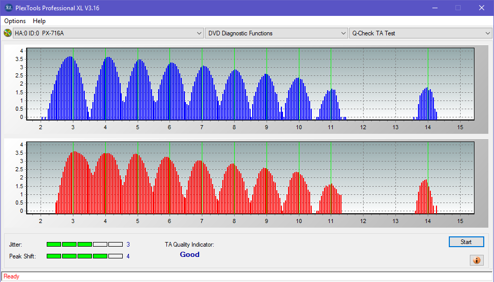 Nazwa:  TA Test (Middle Zone Layer 0)_2.4x_PX-716A.png,  obejrzany:  22 razy,  rozmiar:  47.9 KB.
