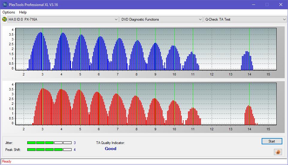 Nazwa:  TA Test (Outer Zone Layer 0)_2.4x_PX-716A.png,  obejrzany:  21 razy,  rozmiar:  48.4 KB.