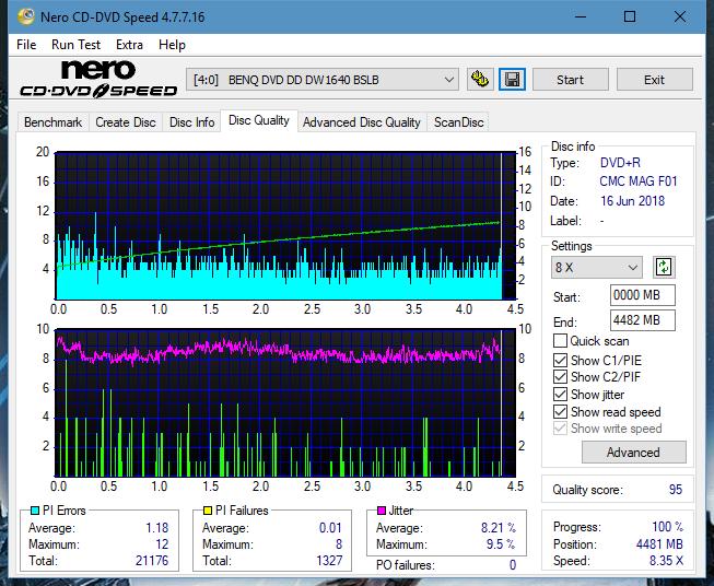 Nazwa:  DQ_4x_DW1640.png,  obejrzany:  21 razy,  rozmiar:  76.8 KB.