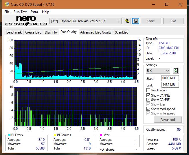 Nazwa:  DQ_4x_AD-7240S.png,  obejrzany:  21 razy,  rozmiar:  61.1 KB.