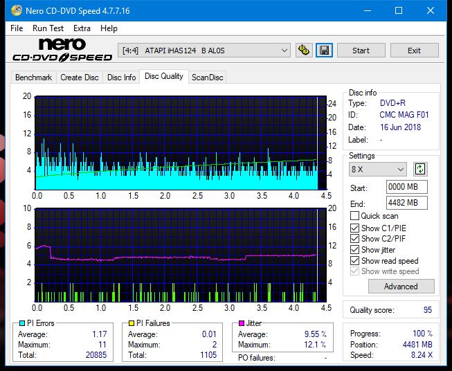 Nazwa:  DQ_4x_iHAS124-B.png,  obejrzany:  20 razy,  rozmiar:  47.7 KB.