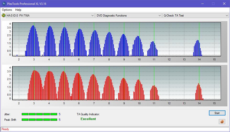 Nazwa:  TA Test (Inner Zone Layer 0)_4x_PX-716A.png,  obejrzany:  21 razy,  rozmiar:  48.7 KB.
