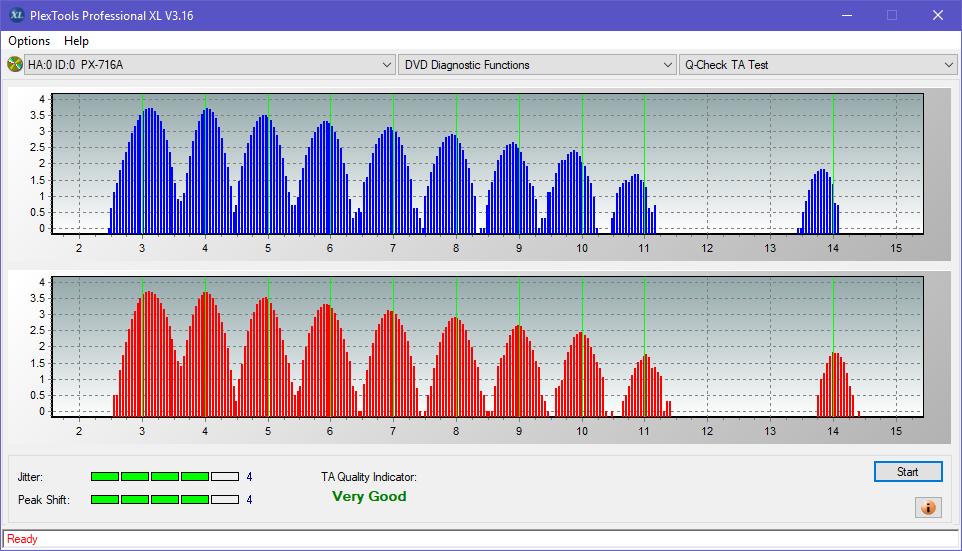 Nazwa:  TA Test (Middle Zone Layer 0)_4x_PX-716A.png,  obejrzany:  20 razy,  rozmiar:  48.8 KB.