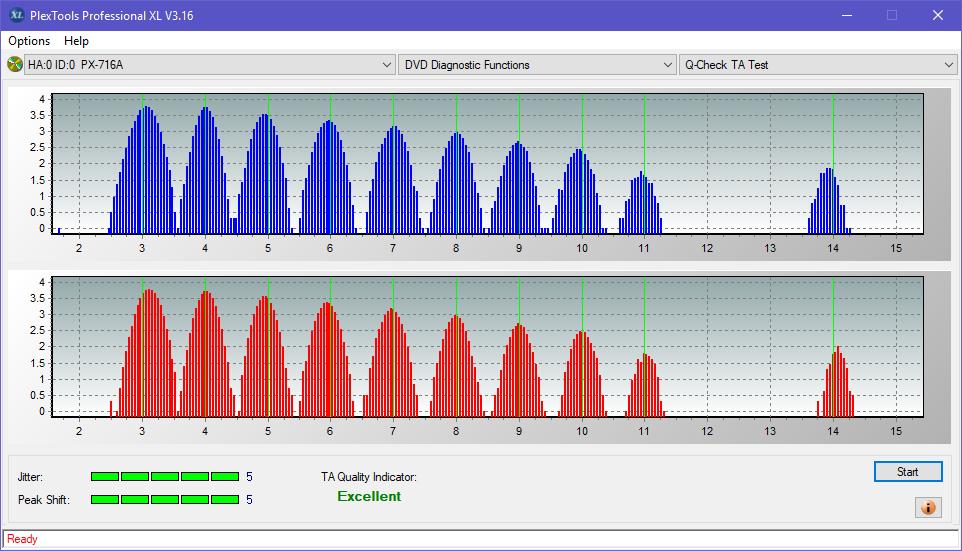 Nazwa:  TA Test (Outer Zone Layer 0)_4x_PX-716A.png,  obejrzany:  20 razy,  rozmiar:  49.0 KB.