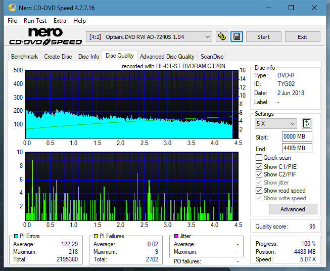 Nazwa:  DQ_4x_AD-7240S.png,  obejrzany:  20 razy,  rozmiar:  63.9 KB.