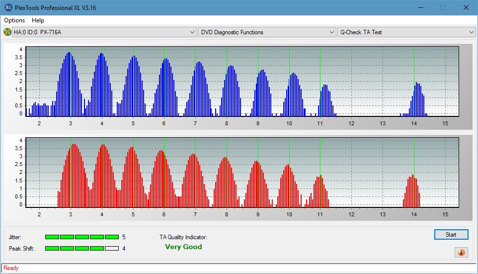 Nazwa:  TA Test (Inner Zone Layer 0)_4x_PX-716A.png,  obejrzany:  20 razy,  rozmiar:  49.3 KB.