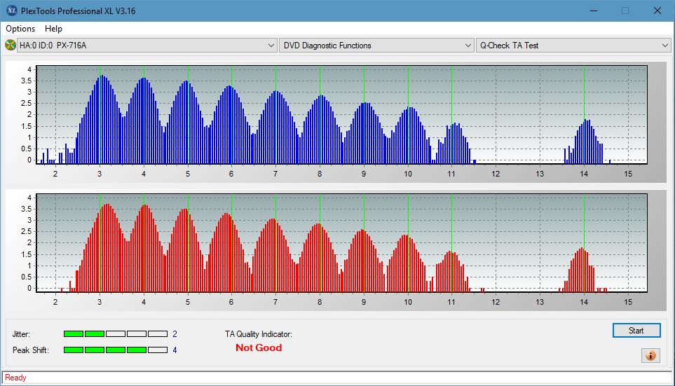 Nazwa:  TA Test (Outer Zone Layer 0)_4x_PX-716A.png,  obejrzany:  20 razy,  rozmiar:  49.9 KB.