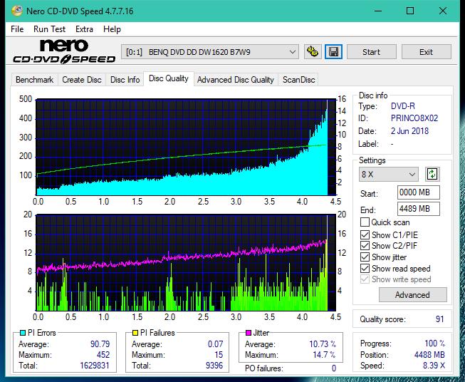 Nazwa:  DQ_8x_DW1620.png,  obejrzany:  21 razy,  rozmiar:  64.2 KB.