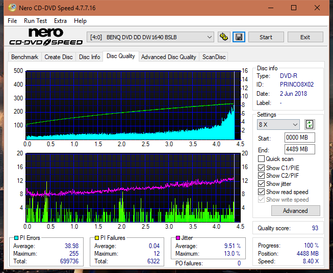 Nazwa:  DQ_8x_DW1640.png,  obejrzany:  21 razy,  rozmiar:  72.3 KB.