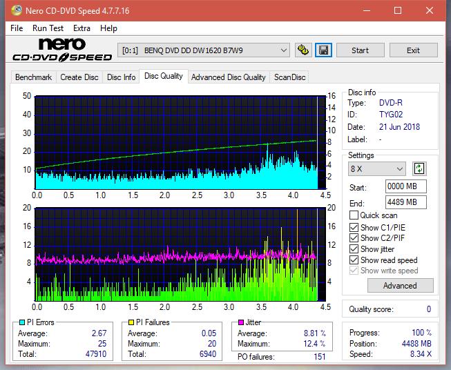 Nazwa:  DQ_4x_DW1620.png,  obejrzany:  17 razy,  rozmiar:  62.8 KB.
