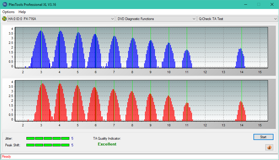 Nazwa:  TA Test (Middle Zone Layer 0)_4x_PX-716A.png,  obejrzany:  16 razy,  rozmiar:  49.2 KB.
