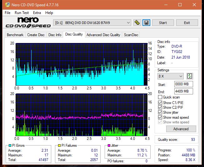 Nazwa:  DQ_8x_DW1620.png,  obejrzany:  15 razy,  rozmiar:  58.5 KB.