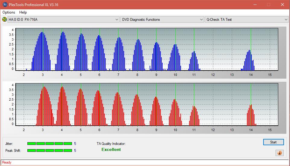 Nazwa:  TA Test (Inner Zone Layer 0)_8x_PX-716A.png,  obejrzany:  16 razy,  rozmiar:  51.2 KB.