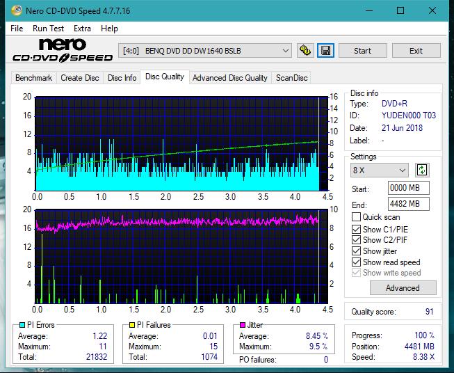 Nazwa:  DQ_4x_DW1640.png,  obejrzany:  15 razy,  rozmiar:  67.9 KB.
