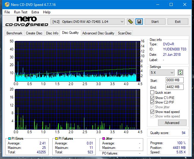 Nazwa:  DQ_4x_AD-7240S.png,  obejrzany:  16 razy,  rozmiar:  65.6 KB.