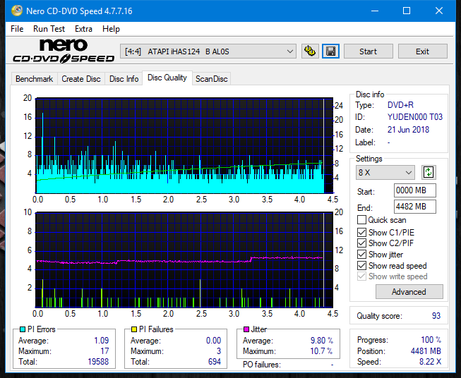 Nazwa:  DQ_4x_iHAS124-B.png,  obejrzany:  15 razy,  rozmiar:  57.3 KB.