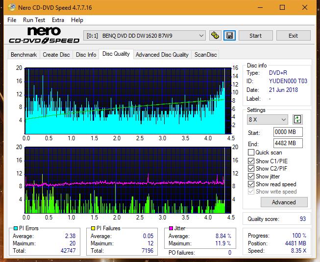 Nazwa:  DQ_8x_DW1620.png,  obejrzany:  14 razy,  rozmiar:  74.2 KB.