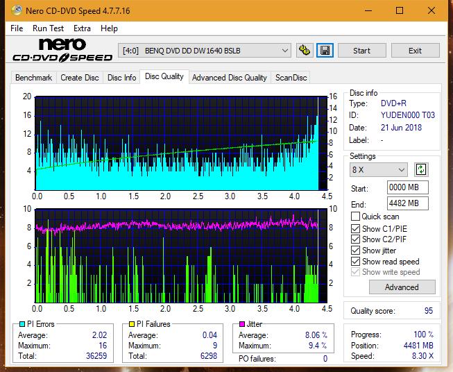 Nazwa:  DQ_8x_DW1640.png,  obejrzany:  13 razy,  rozmiar:  77.3 KB.