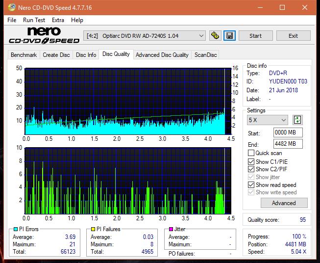 Nazwa:  DQ_8x_AD-7240S.png,  obejrzany:  14 razy,  rozmiar:  59.5 KB.