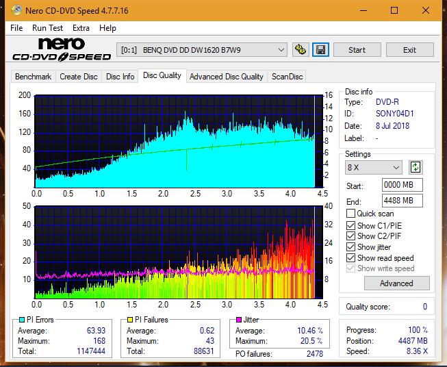 Nazwa:  DQ_2x_DW1620.png,  obejrzany:  11 razy,  rozmiar:  74.1 KB.