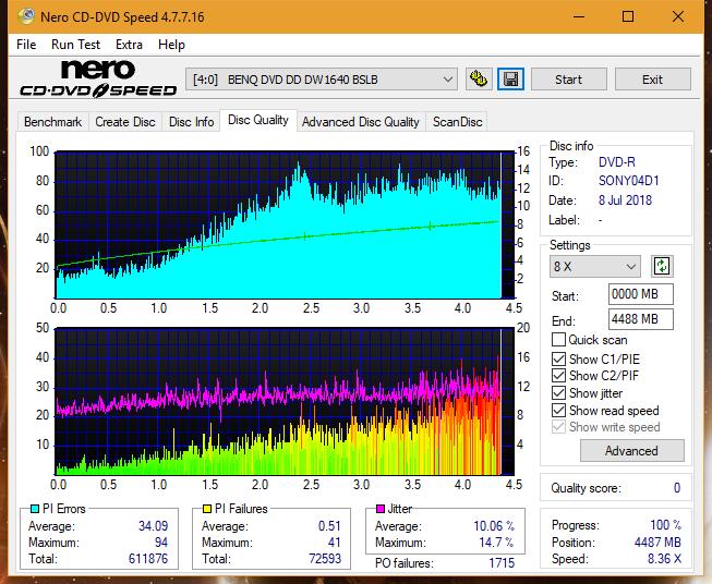Nazwa:  DQ_2x_DW1640.png,  obejrzany:  11 razy,  rozmiar:  77.4 KB.