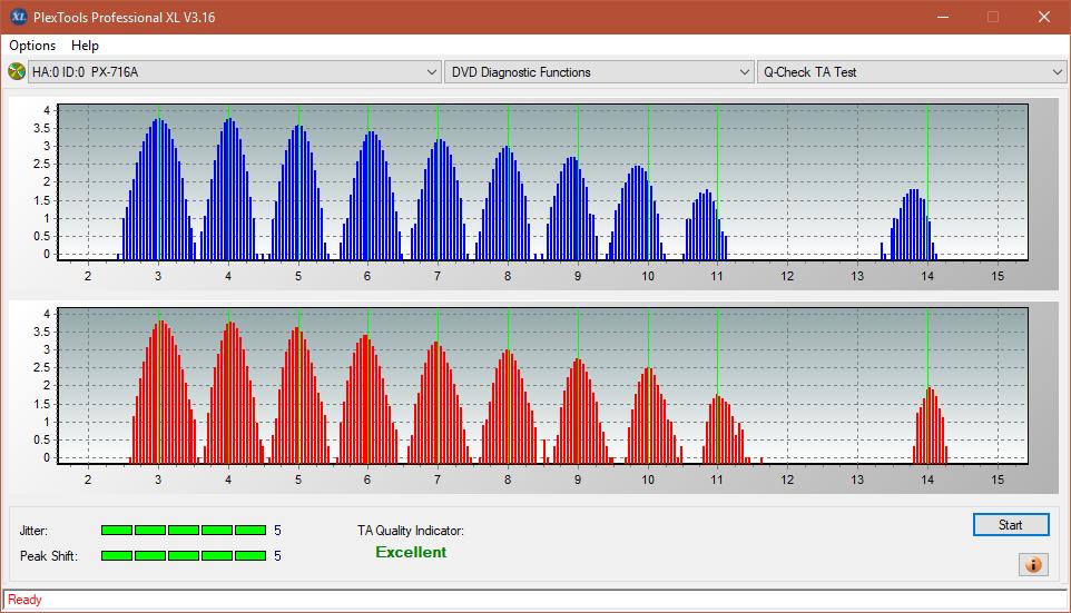 Nazwa:  TA Test (Middle Zone Layer 0)_2x_PX-716A.png,  obejrzany:  10 razy,  rozmiar:  48.9 KB.