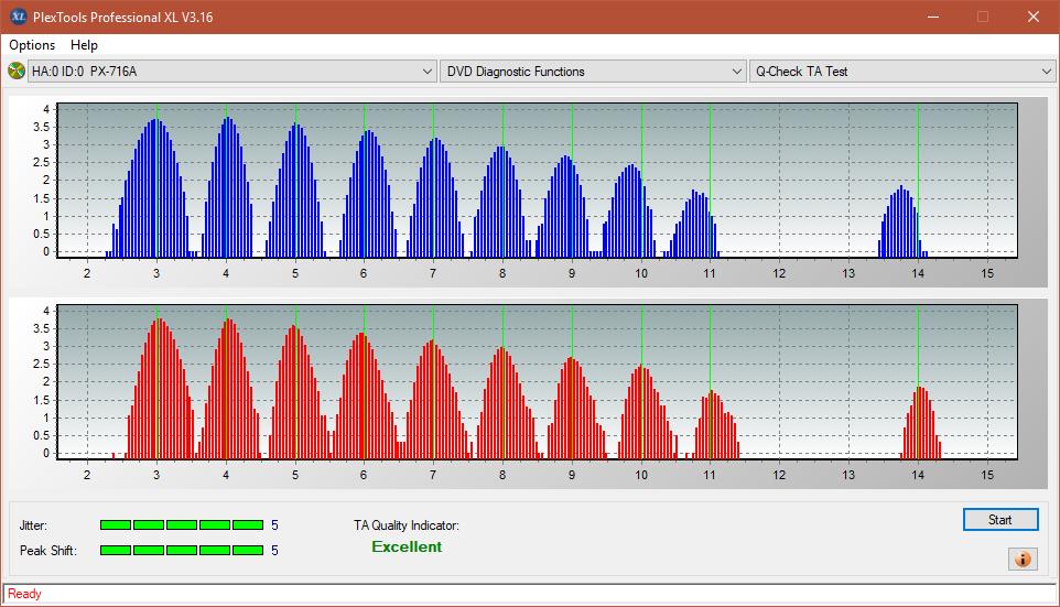 Nazwa:  TA Test (Outer Zone Layer 0)_2x_PX-716A.png,  obejrzany:  10 razy,  rozmiar:  48.9 KB.