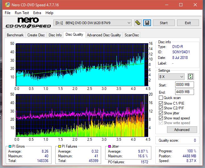 Nazwa:  DQ_4x_DW1620.png,  obejrzany:  10 razy,  rozmiar:  64.7 KB.