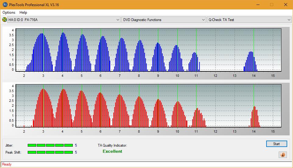 Nazwa:  TA Test (Inner Zone Layer 0)_4x_PX-716A.png,  obejrzany:  11 razy,  rozmiar:  49.1 KB.
