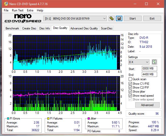 Nazwa:  DQ_4x_DW1620.png,  obejrzany:  11 razy,  rozmiar:  61.7 KB.