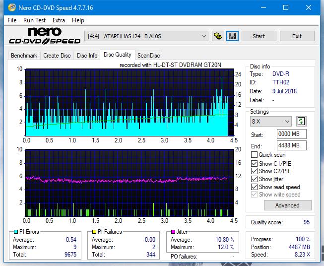 Nazwa:  DQ_4x_iHAS124-B.png,  obejrzany:  10 razy,  rozmiar:  68.3 KB.