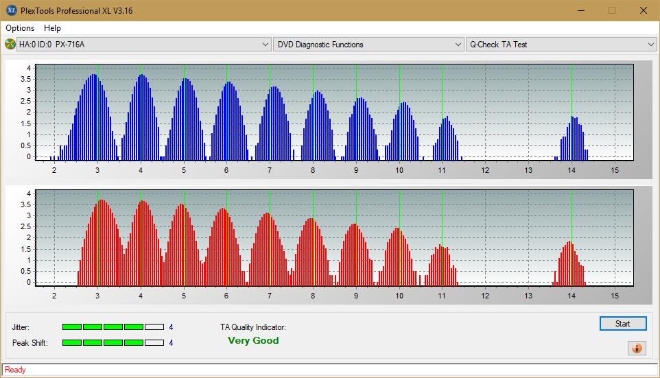 Nazwa:  TA Test (Inner Zone Layer 0)_4x_PX-716A.png,  obejrzany:  10 razy,  rozmiar:  49.0 KB.