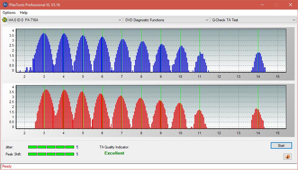 Nazwa:  TA Test (Middle Zone Layer 0)_4x_PX-716A.png,  obejrzany:  11 razy,  rozmiar:  48.9 KB.