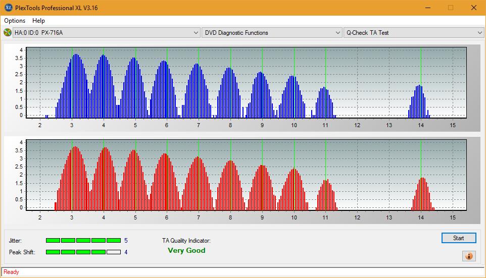 Nazwa:  TA Test (Outer Zone Layer 0)_8x_PX-716A.png,  obejrzany:  27 razy,  rozmiar:  48.7 KB.