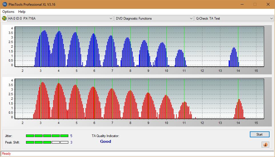 Nazwa:  TA Test (Inner Zone Layer 0)_2x_PX-716A.png,  obejrzany:  26 razy,  rozmiar:  49.2 KB.