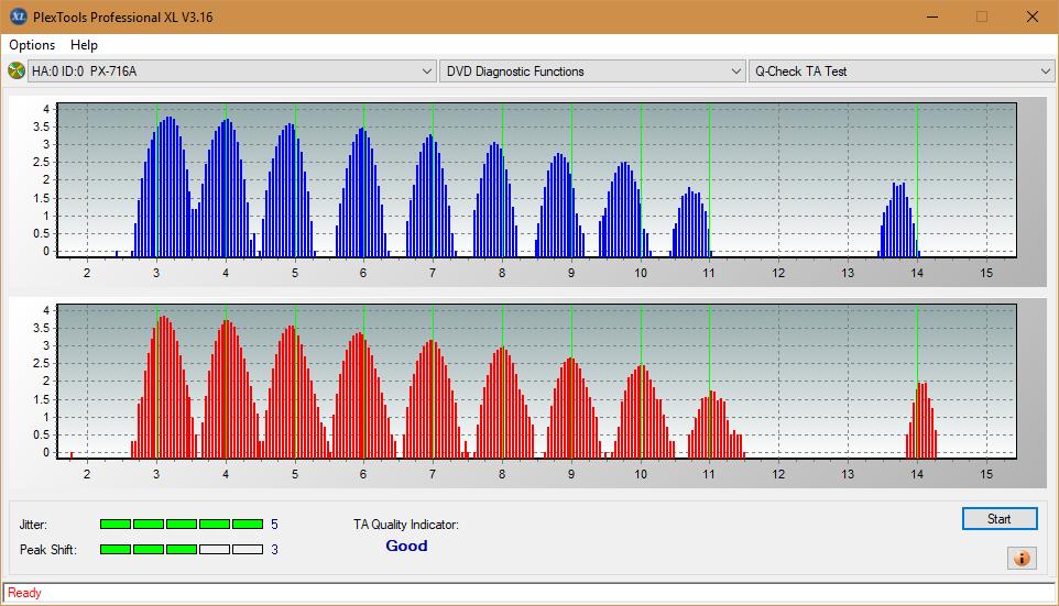 Nazwa:  TA Test (Middle Zone Layer 0)_2x_PX-716A.png,  obejrzany:  26 razy,  rozmiar:  49.1 KB.