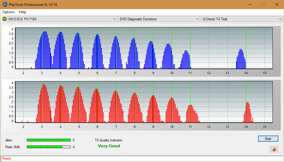 Nazwa:  TA Test (Outer Zone Layer 0)_2x_PX-716A.png,  obejrzany:  26 razy,  rozmiar:  49.7 KB.