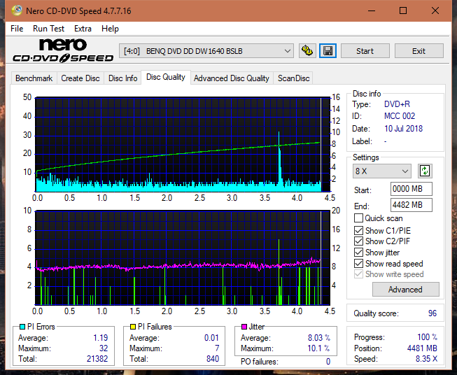 Nazwa:  DQ_2.4x_DW1640.png,  obejrzany:  26 razy,  rozmiar:  72.6 KB.