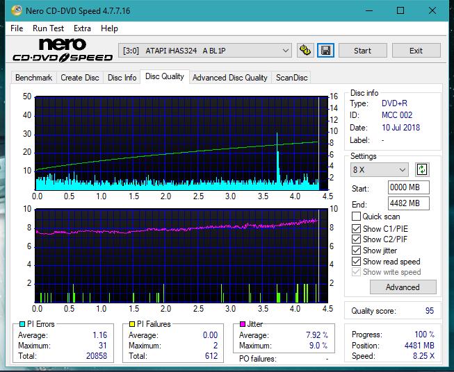 Nazwa:  DQ_2.4x_iHAS324-A.png,  obejrzany:  27 razy,  rozmiar:  64.6 KB.