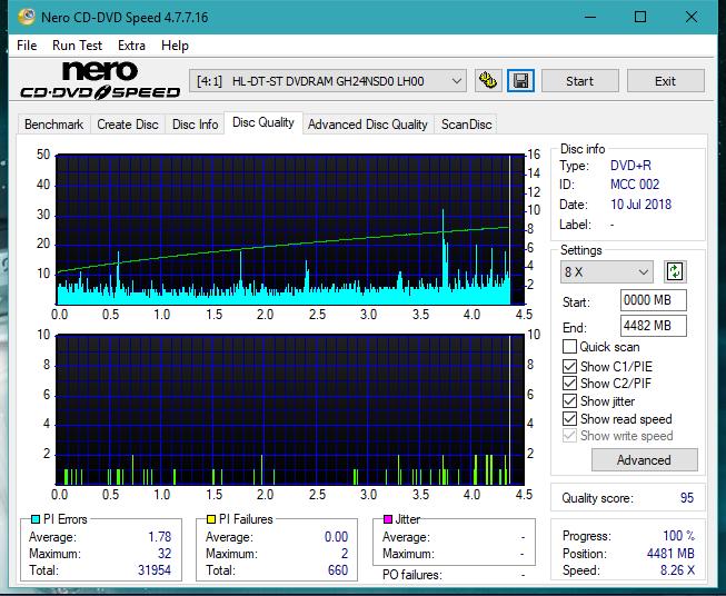 Nazwa:  DQ_2.4x_GH24NSD0.png,  obejrzany:  27 razy,  rozmiar:  64.5 KB.