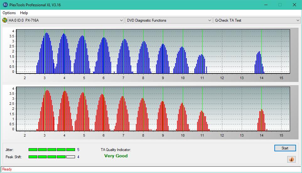 Nazwa:  TA Test (Middle Zone Layer 0)_2.4x_PX-716A.png,  obejrzany:  27 razy,  rozmiar:  49.4 KB.
