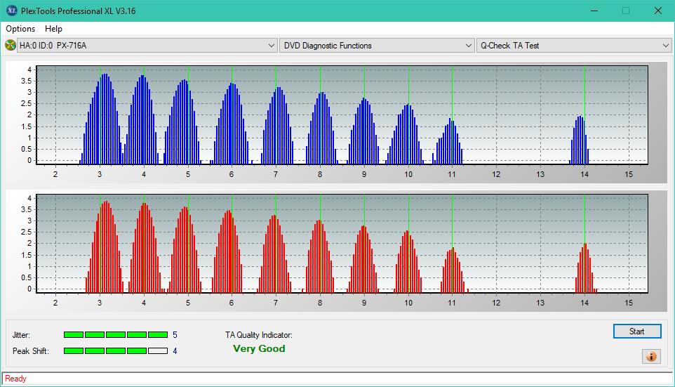 Nazwa:  TA Test (Outer Zone Layer 0)_2.4x_PX-716A.png,  obejrzany:  25 razy,  rozmiar:  49.2 KB.