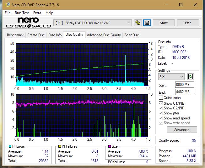 Nazwa:  DQ_4x_DW1620.png,  obejrzany:  26 razy,  rozmiar:  67.7 KB.